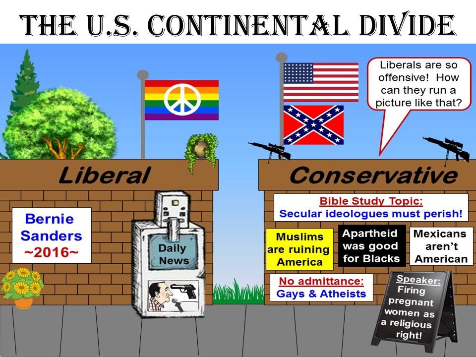 """U.S. Continental Divide."""