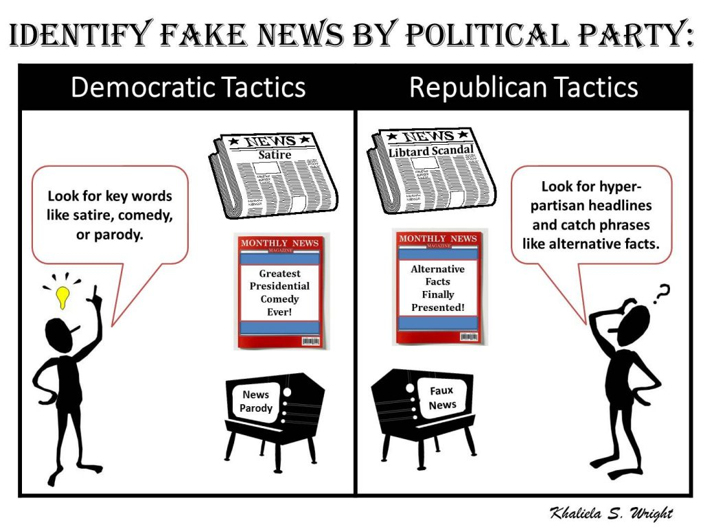 """Fake News By Political Party."""