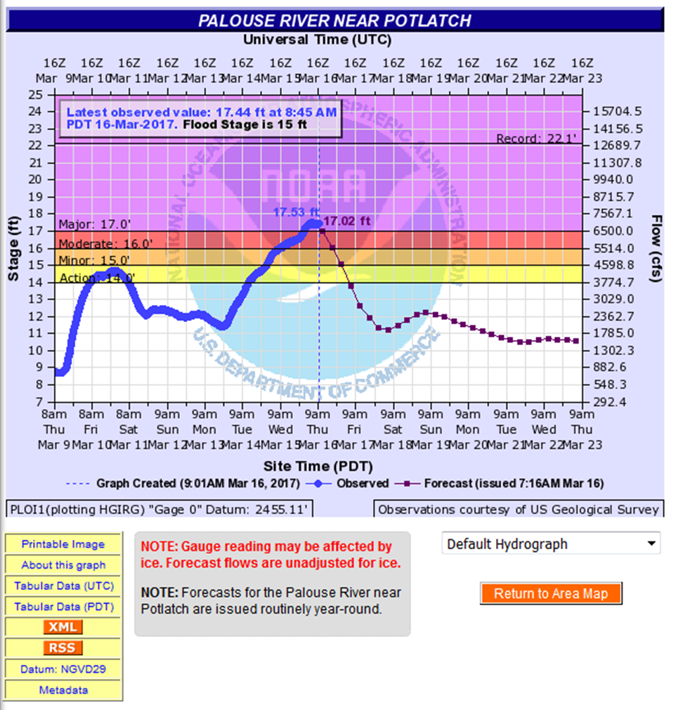 Palouse River Flood Watch